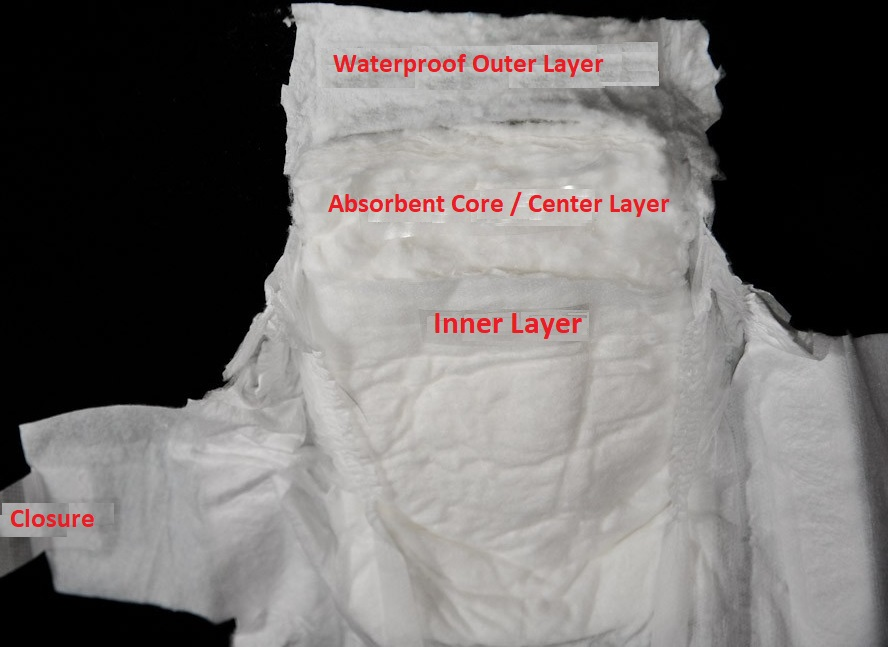 Natural Diaper Components